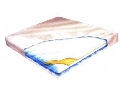 Materassi ad acqua: Prezzi, Offerte e Consigli per l\'acquisto.