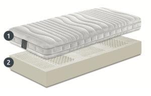 Meglio materasso in lattice o memory